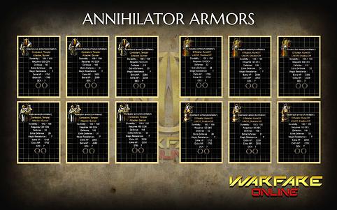 Armors(A)