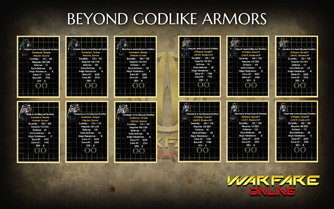 Armor(A)