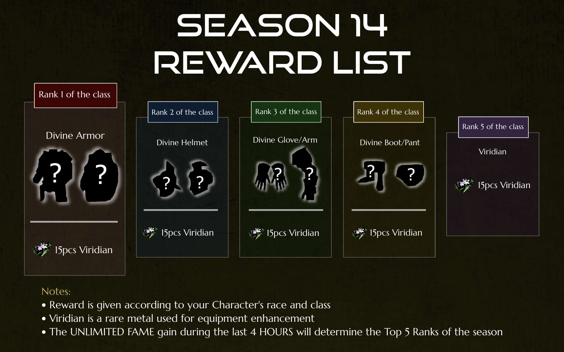 Season 14 Reward List
